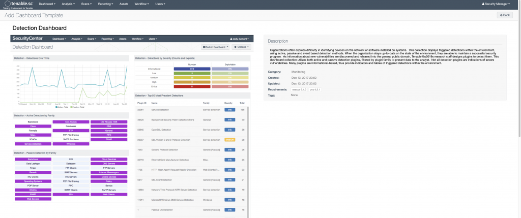 Security Center Detection Dashboard