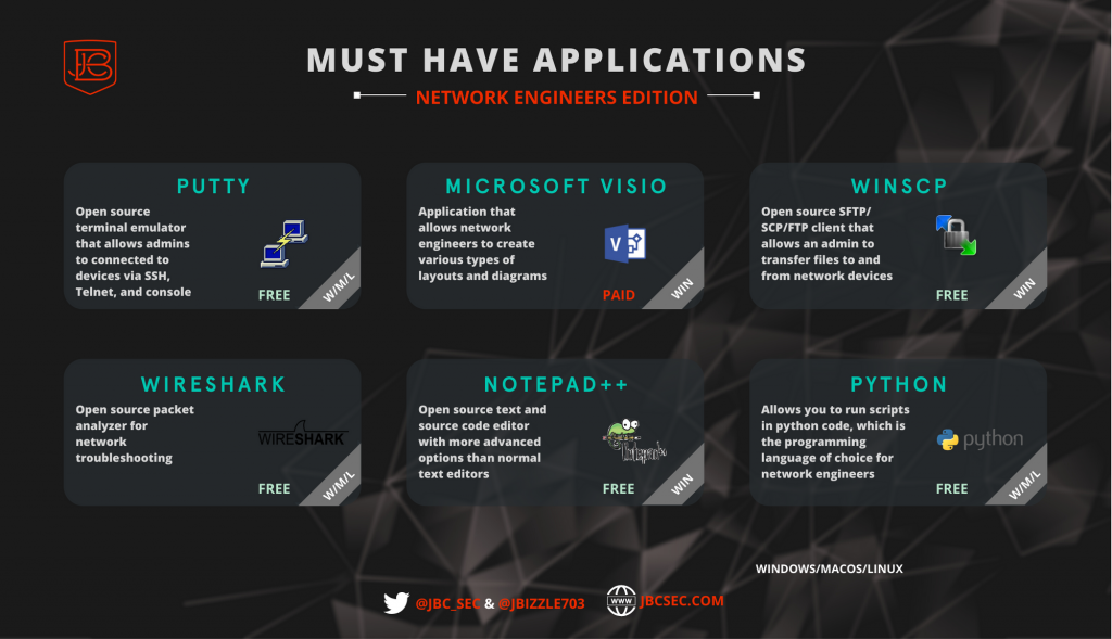 Must Have Applications For Network Engineers